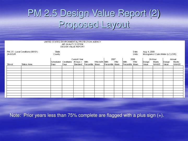 PM 2.5 Design Value Report (2)