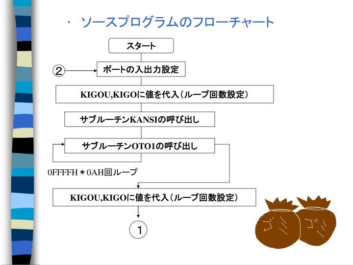 ・ ソースプログラムのフローチャート