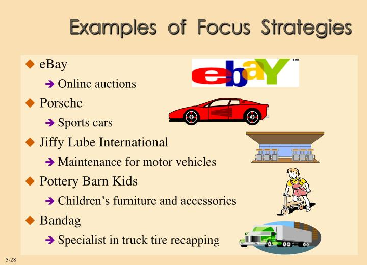 Examples  of  Focus  Strategies