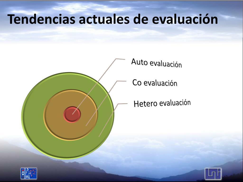 Tendencias actuales de evaluación