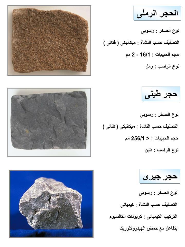 الحجر الرملى