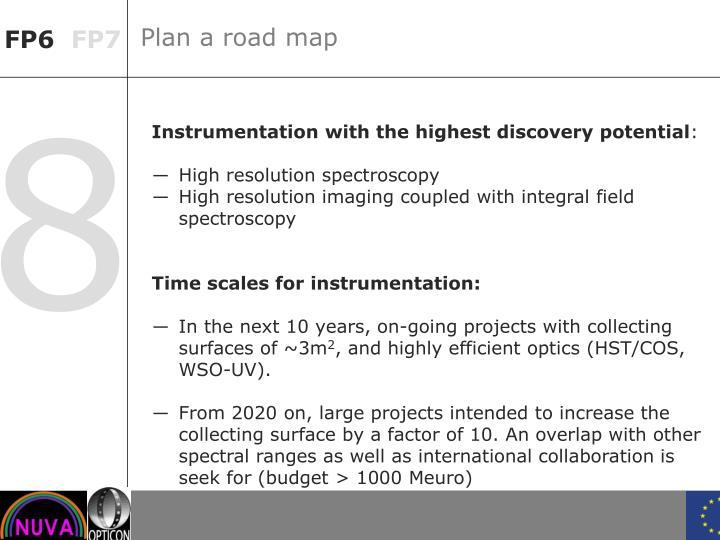 Plan a road map