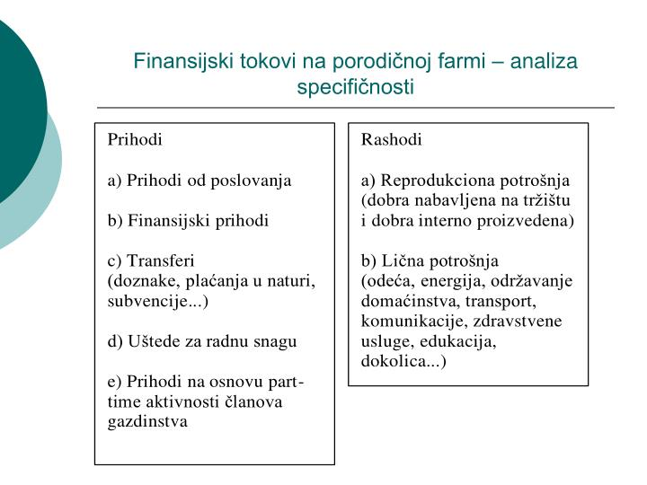 Finansijski tokovi na porodičnoj farmi – analiza specifičnosti
