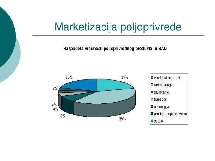 Marketizacija poljoprivrede