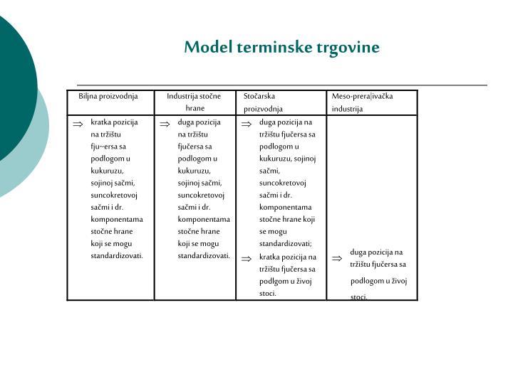 Model terminske trgovine