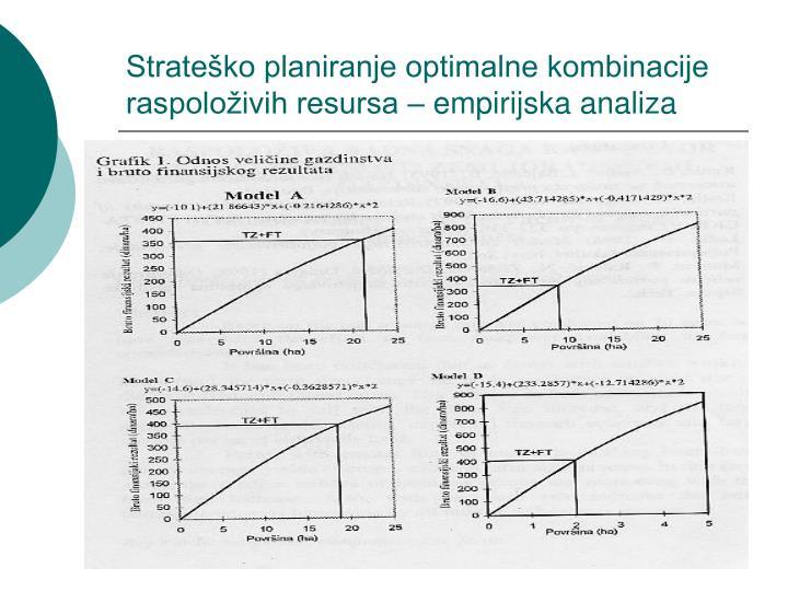 Strateško planiranje optimalne kombinacije raspoloživih resursa – empirijska analiza