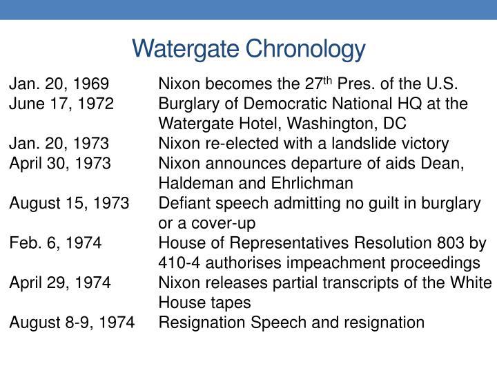 Watergate Chronology