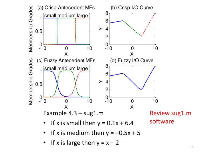 Example 4.3 – sug1.m