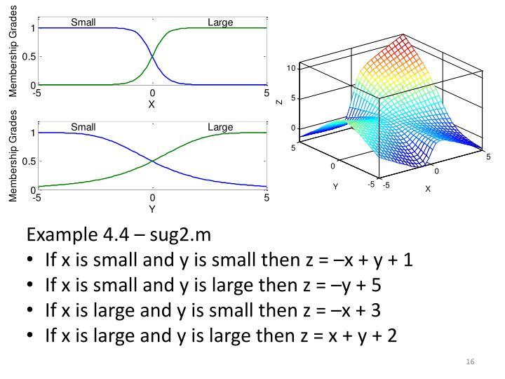 Example 4.4 – sug2.m
