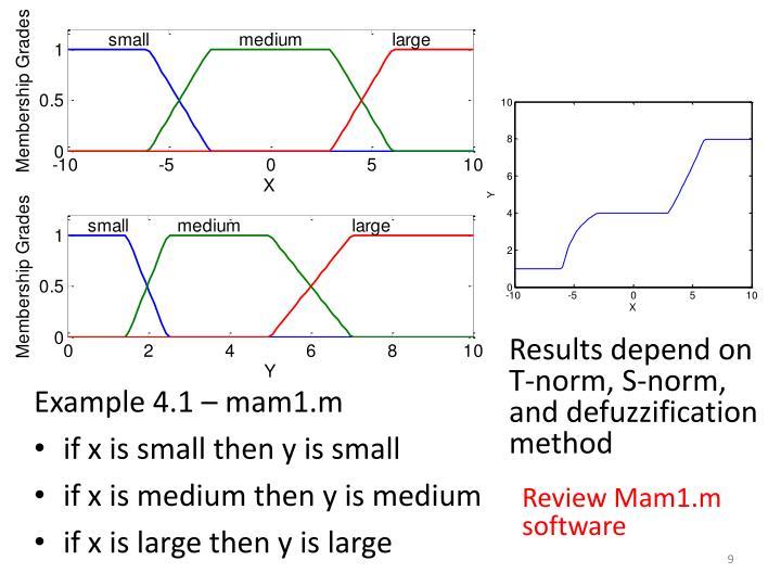 Example 4.1 – mam1.m