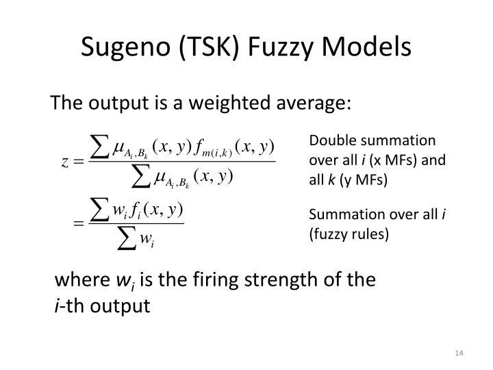 Sugeno (TSK) Fuzzy Models