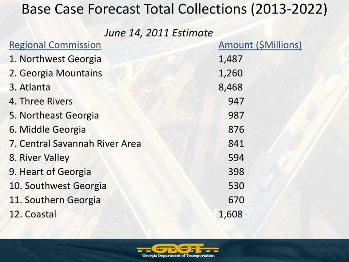 Base Case Forecast Total Collections (2013-2022)
