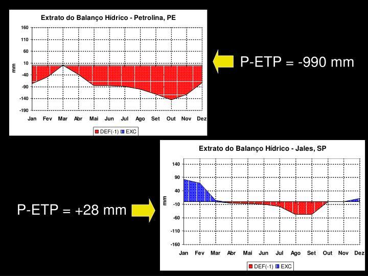 P-ETP = -990 mm