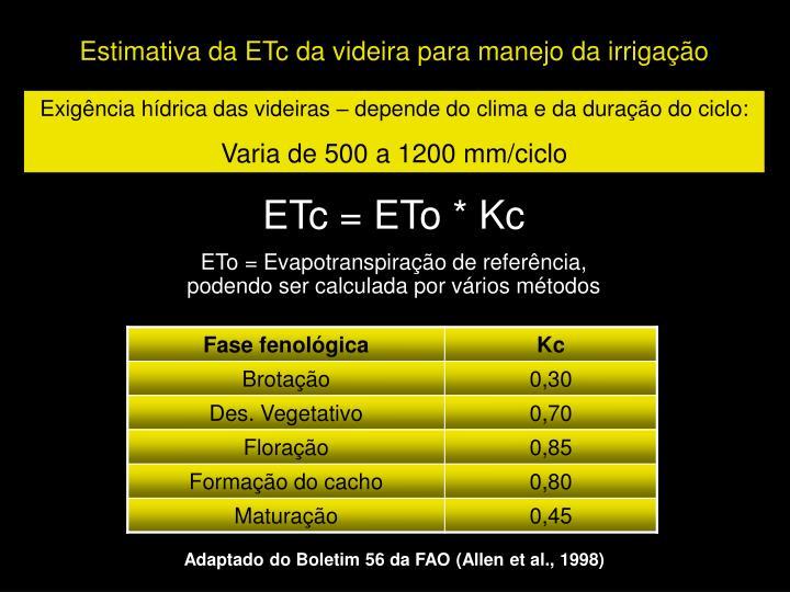 Estimativa da ETc da videira para manejo da irrigação