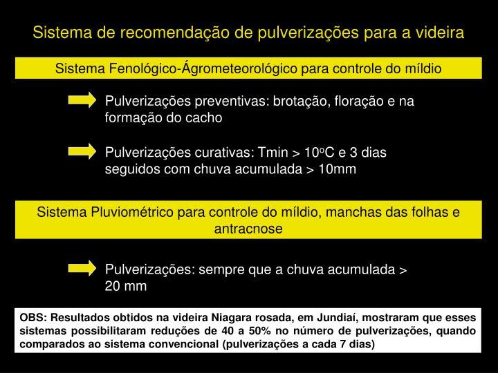 Sistema de recomendação de pulverizações para a videira