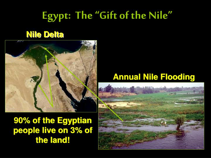 "Egypt:  The ""Gift of the Nile"""