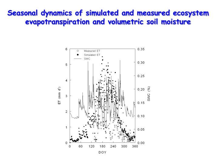 Seasonal dynamics of simulated and measured ecosystem evapotranspiration and volumetric soil moisture