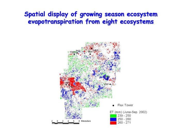 Spatial display of growing season ecosystem evapotranspiration from eight ecosystems