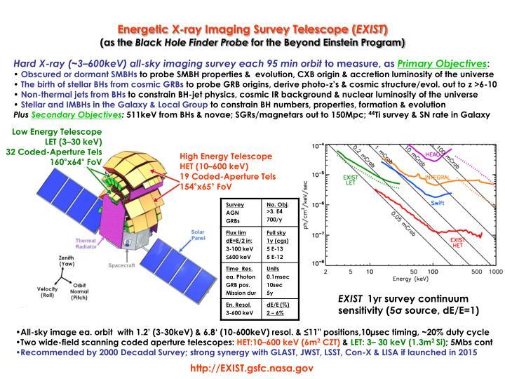 Low Energy Telescope