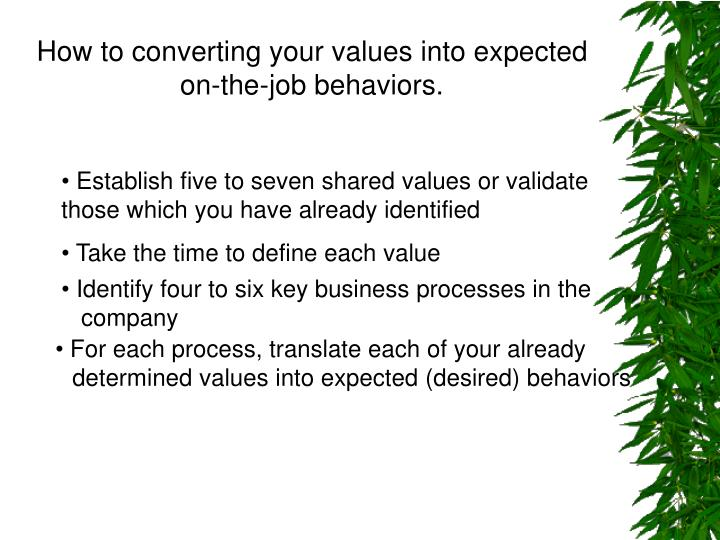How to converting your values into expected on-the-job behaviors.