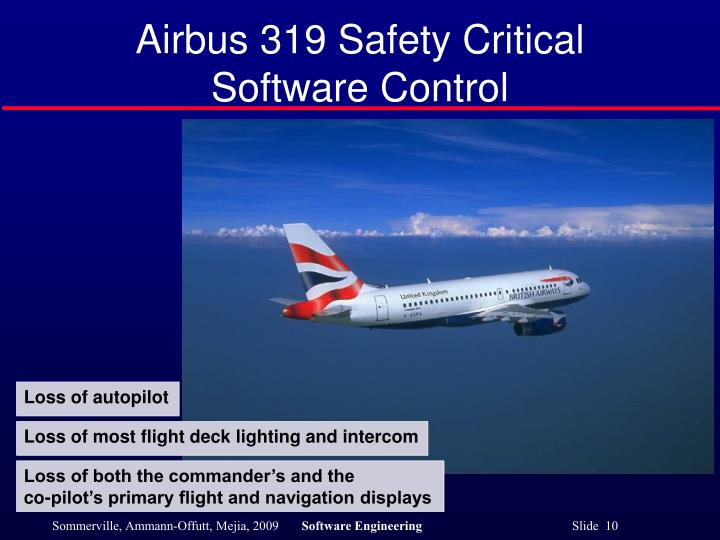 Airbus 319 Safety Critical Software Control