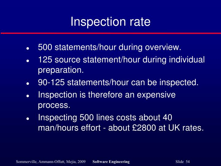 Inspection rate