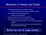 mismatch in needs and goals