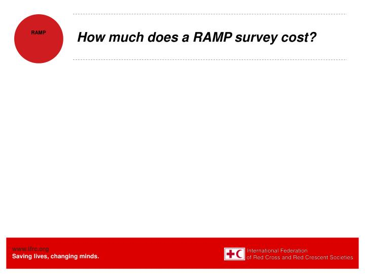 How much does a RAMP survey cost?