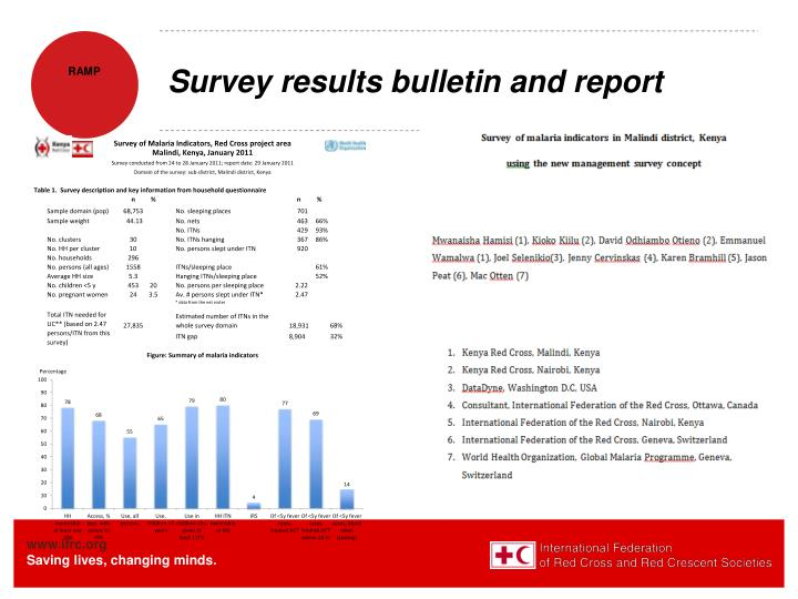 Survey results bulletin and report