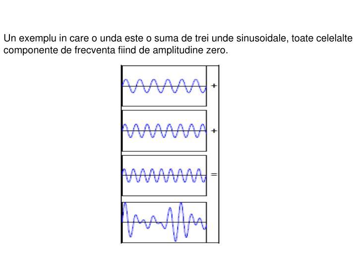 Un exemplu in care o unda este o suma de trei unde sinusoidale, toate celelalte componente de frecventa fiind de amplitudine zero.