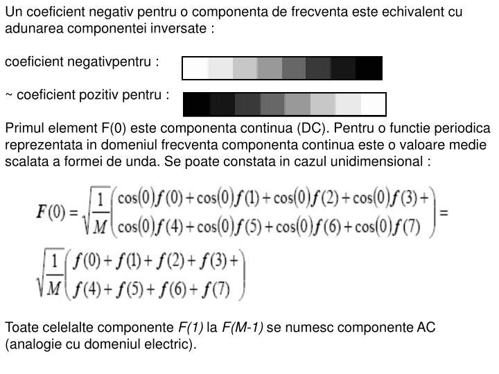 Un coeficient negativ pentru o componenta de frecventa este echivalent cu adunarea componentei inversate: