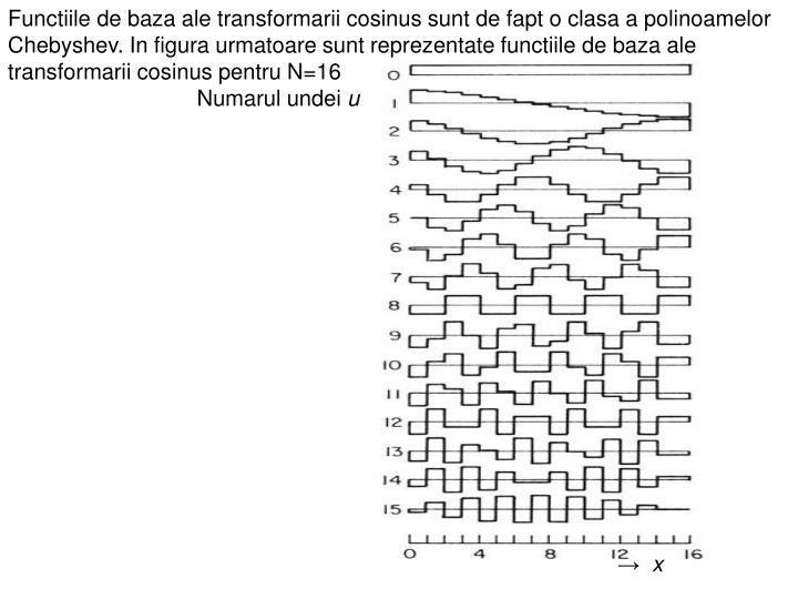 Functiile de baza ale transformarii cosinus sunt de fapt o clasa a polinoamelor Chebyshev. In figura urmatoare sunt reprezentate functiile de baza ale transformarii cosinus pentru N=16