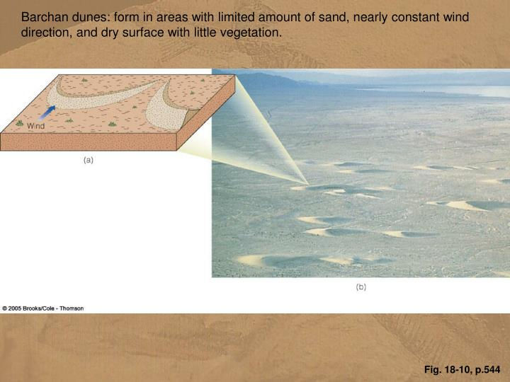 Barchan dunes: form in areas with limited amount of sand, nearly constant wind