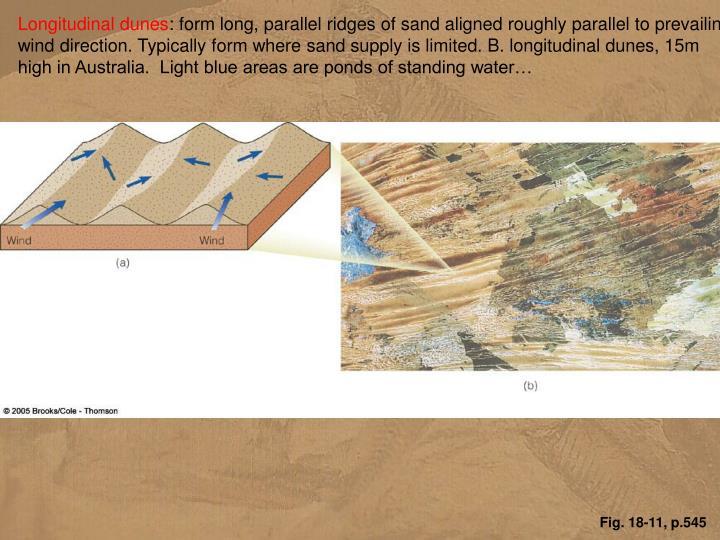 Longitudinal dunes