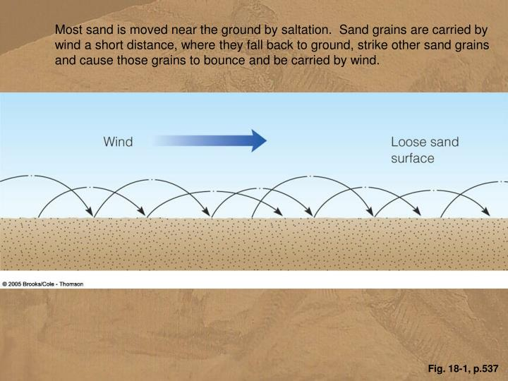 Most sand is moved near the ground by saltation.  Sand grains are carried by