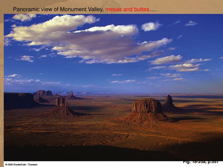 Panoramic view of Monument Valley,