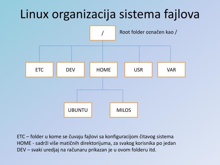 Linux organizacija sistema fajlova