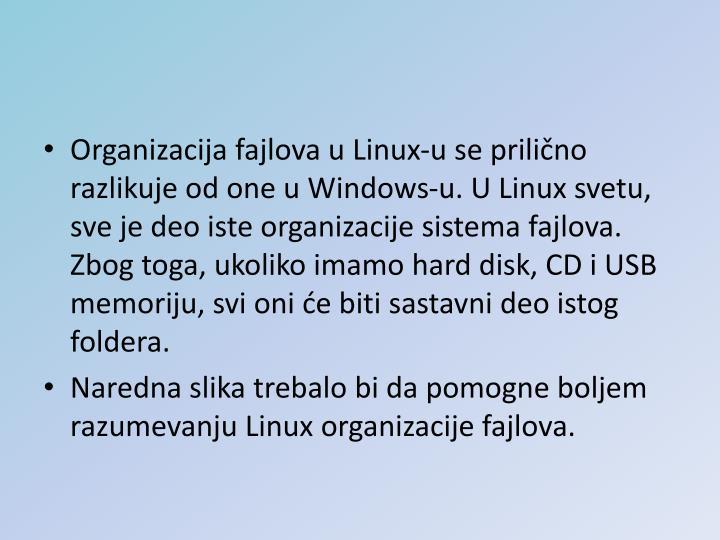 Organizacija fajlova u Linux-u se prilično razlikuje od one u Windows-u. U Linux svetu, sve je deo iste organizacije sistema fajlova. Zbog toga, ukoliko imamo hard disk, CD i USB memoriju, svi oni će biti sastavni deo istog foldera.