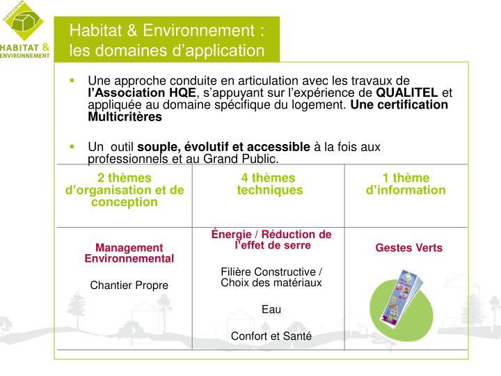 Habitat & Environnement :