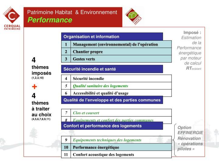 Patrimoine Habitat & Environnement