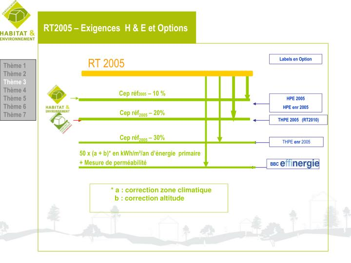 RT2005 – Exigences  H & E et Options