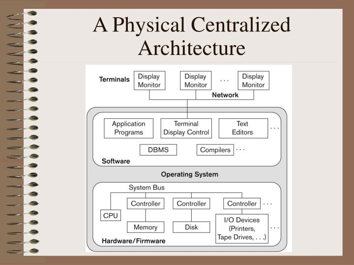 A Physical Centralized Architecture