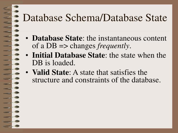 Database Schema/Database State