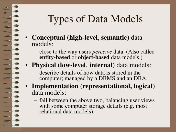 Types of data models