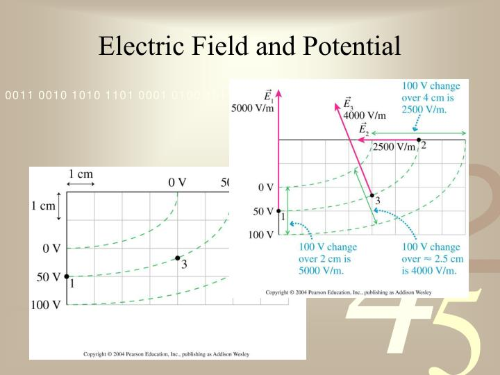 Electric Field and Potential