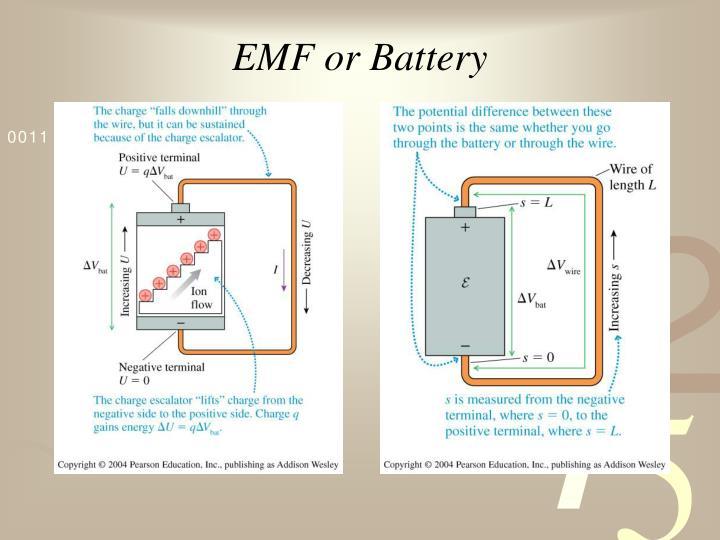 EMF or Battery