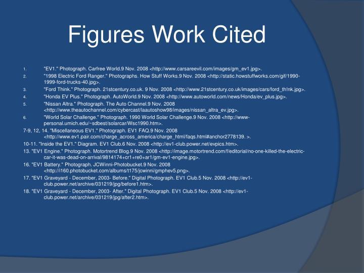 Figures Work Cited