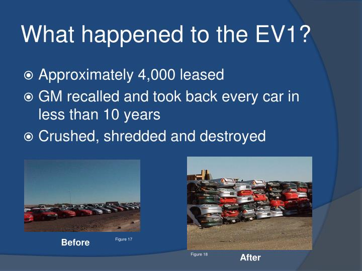 What happened to the EV1?