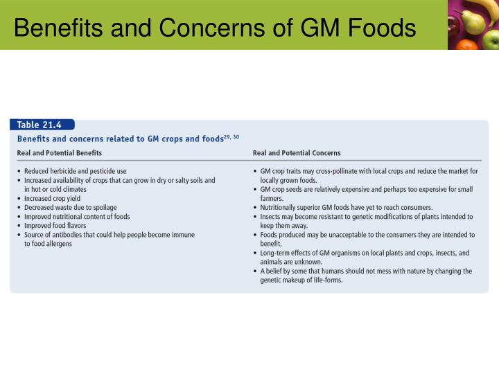 Benefits and Concerns of GM Foods