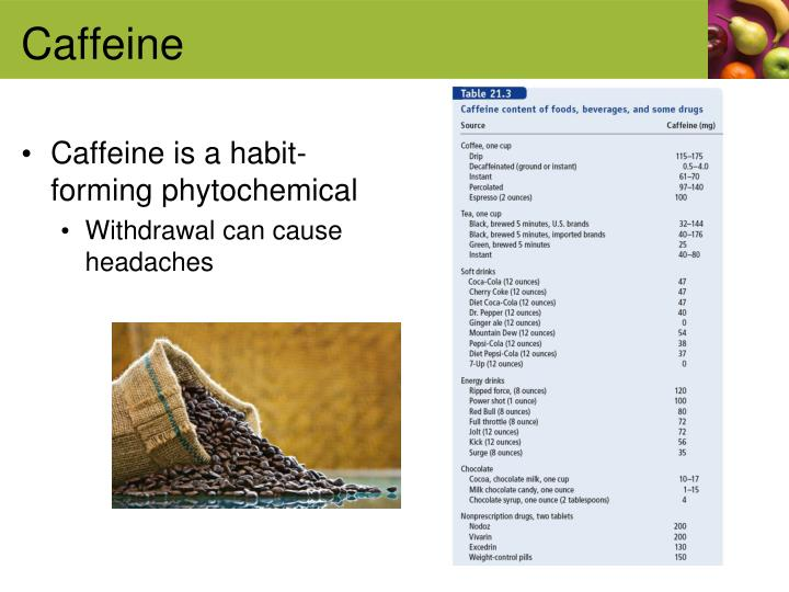 Caffeine is a habit-forming phytochemical